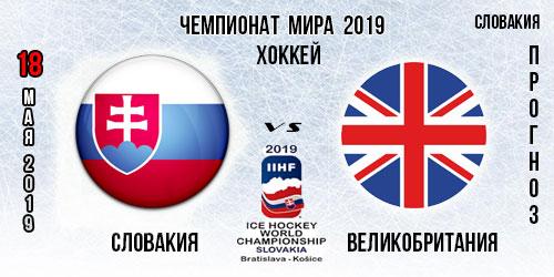 Англия Словакия