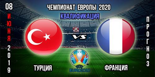 Прогноз ставок евро бесплатные прогнозы на спорт украина