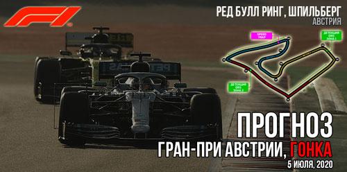 Формула-1. Сезон 2020. Гран-при Австрии, гонка