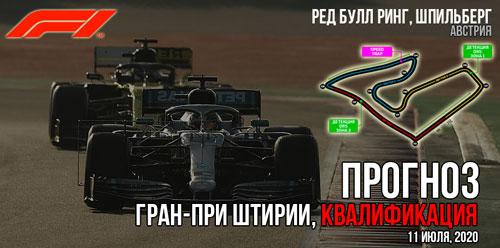 Формула-1 2020. Гран-при Штирии