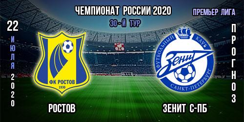 Ростов – Зенит. Бесплатный прогноз