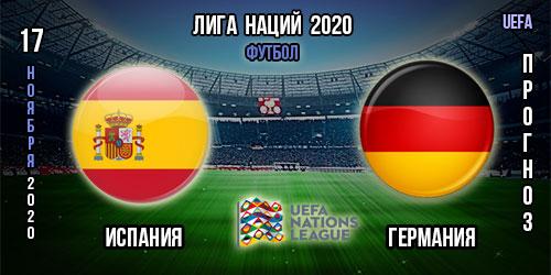 Футбол. Испания – Германия. Прогноз