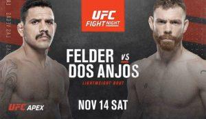 UFC 14.11.2020. Расписание. Прогнозы