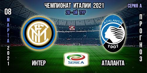 Интер – Аталанта. Прогноз. 2021