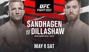 UFC 08.05.2021г.. Прогнозы
