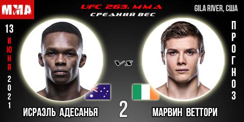 Адесанья - Веттори. UFC. Бесплатный прогноз