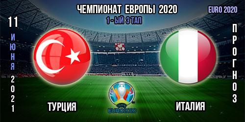 Турция – Италия. Прогноз. 1-ый тур. Евро 2020.