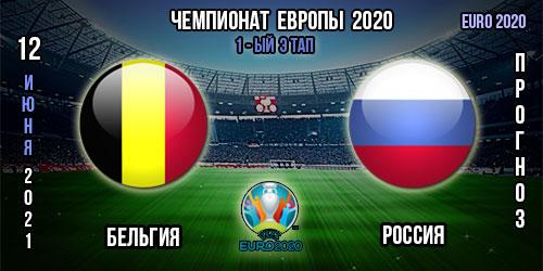 Бельгия – Россия. Прогноз. Евро 2020.