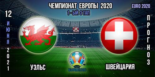 Уэльс – Швейцария. Прогноз. Евро 2020.
