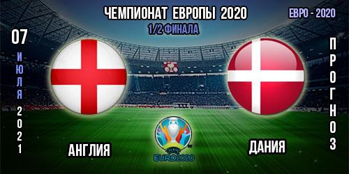 Англия – Дания. Прогноз. Евро 2020